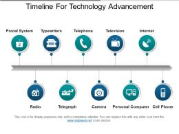 Timeline For Technology Advancement Powerpoint Shapes