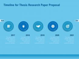 Timeline For Thesis Research Paper Proposal Ppt Templates