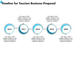 Timeline For Tourism Business Proposal 2016 To 2020 Years Ppt Powerpoint Presentation Influencers