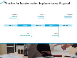 Timeline For Transformation Implementation Proposal Ppt Slideshow