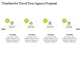 Timeline For Travel Tour Agency Proposal Ppt Powerpoint Presentation Icon Picture