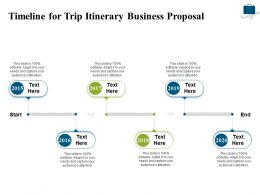 Timeline For Trip Itinerary Business Proposal Ppt Powerpoint Presentation File Icons