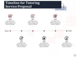 Timeline For Tutoring Service Proposal Ppt Powerpoint Presentation Icon Themes
