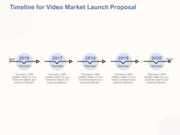 Timeline For Video Market Launch Proposal Ppt Powerpoint Presentation Ideas