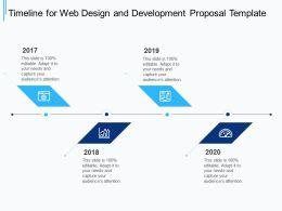 Timeline For Web Design And Development Proposal Template Ppt Powerpoint Presentation Slide