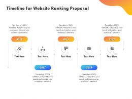 Timeline For Website Ranking Proposal Ppt Powerpoint Presentation Icon Model