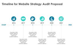 Timeline For Website Strategy Audit Proposal 2016 To 2021 Ppt Powerpoint Presentation Styles Icons