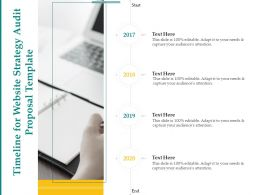 Timeline For Website Strategy Audit Proposal Template Ppt Powerpoint Template