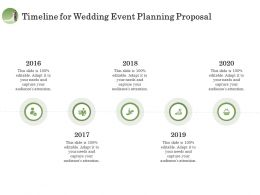 Timeline For Wedding Event Planning Proposal Ppt Topics