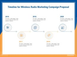 Timeline For Wireless Radio Marketing Campaign Proposal Ppt File Aids