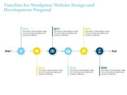 Timeline For Wordpress Website Design And Development Proposal Ppt Powerpoint Files