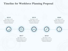 Timeline For Workforce Planning Proposal Ppt Powerpoint Presentation Layouts