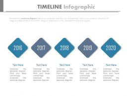 Timeline For Year 2016 To 2020 For Business Progress Powerpoint Slides
