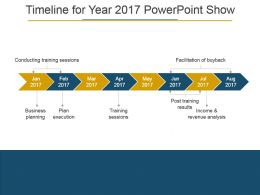 Timeline For Year 2017 Powerpoint Show