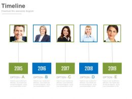 Timeline For Year Based Employee Chart Powerpoint Slides