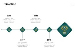 Timeline Four Years Ppt Powerpoint Presentation Model Summary