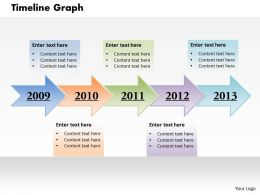 Timeline Graph Powerpoint Template Slide