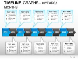 Timeline Graphs Powerpoint Presentation Slides