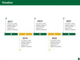 Timeline Hazardous Waste Management Ppt Introduction