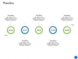 Timeline Health Club Industry Ppt Powerpoint Presentation Show Graphics
