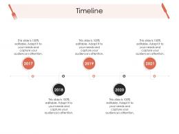 Timeline Hotel Management Industry Ppt Topics