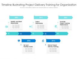 Timeline Illustrating Project Delivery Training For Organization