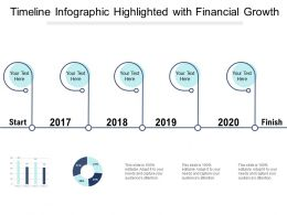 Timeline Infographic Highlighted With Financial Growth