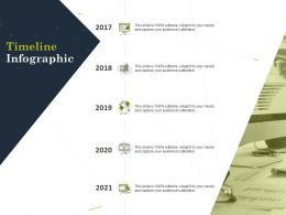 Timeline Infographic Ppt Powerpoint Presentation Infographics Design Ideas