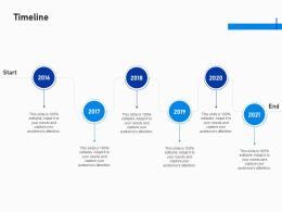 Timeline Investment Fundraising Post IPO Market Ppt Ideas Graphics Download