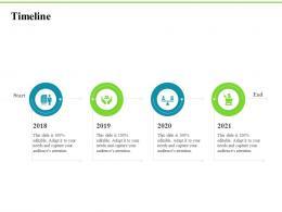 Timeline Investment Plans Ppt Outline Structure