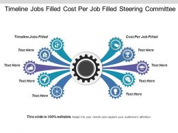 Timeline Jobs Filled Cost Per Job Filled Steering Committee