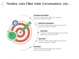 Timeline Jobs Filled Initial Conversations Job Career Career Needs