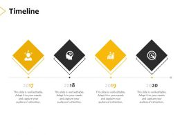 Timeline Knowledge A409 Ppt Powerpoint Presentation Icon Model