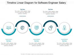Timeline Linear Diagram For Software Engineer Salary Infographic Template