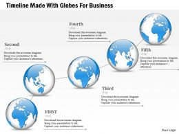 Timeline Made With Globes For Business Ppt Presentation Slides