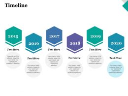 Timeline Management Process Ppt Inspiration Graphics Template