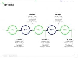 Timeline Mckinsey 7s Strategic Framework Project Management Ppt Microsoft