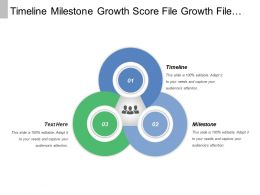 Timeline Milestone Growth Score File Growth File Decline