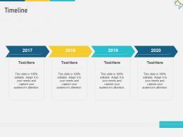 Timeline Multi Channel Marketing Ppt Elements