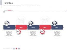 Timeline New Service Initiation Plan Ppt Guidelines