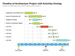 Timeline Of Architecture Project With Activities Overlap