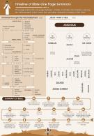 Timeline Of Bible One Page Summary Presentation Report Infographic PPT PDF Document