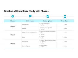 Timeline Of Client Case Study With Phases Ppt Powerpoint Presentation Slides