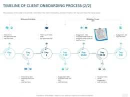 Timeline Of Client Onboarding Process Engagement Ppt Powerpoint Presentation Slides