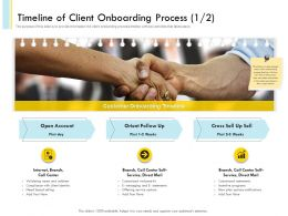 Timeline Of Client Onboarding Process N466 Powerpoint Presentation Download
