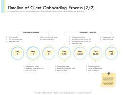Timeline Of Client Onboarding Process N467 Powerpoint Presentation Tips