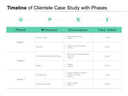 Timeline Of Clientele Case Study With Phases Ppt Powerpoint Presentation Icon Introduction