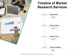 Timeline Of Market Research Services Business Ppt Powerpoint Presentation Pictures Layout