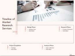 Timeline Of Market Research Services Ppt Powerpoint Presentation Professional Example
