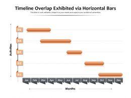 Timeline Overlap Exhibited Via Horizontal Bars